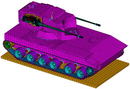 The dynamic finite element model  of some tracked self-propelled gun