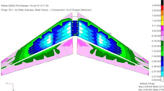 The maximum compressive strain of the horizontal tail after preliminary optimization