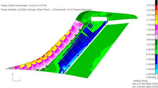 The maximum compressive strain of the vertical tail after preliminary optimization