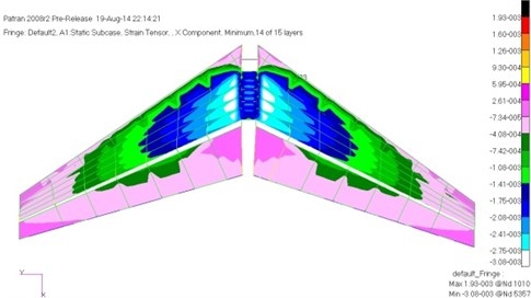The maximum compressive strain of the horizontal tail before optimization