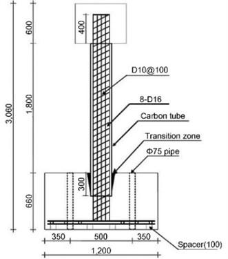 Typical configuration of CFCST column specimens (unit: mm)