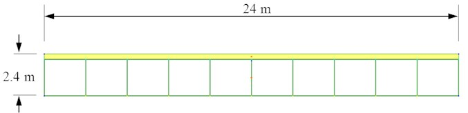 Cross section dimensions