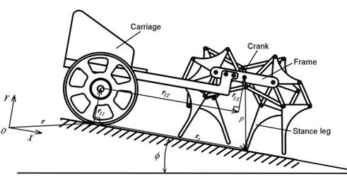Vector loop diagram