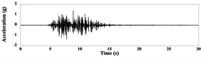 Acceleration versus time curves (a= 0.60 g)