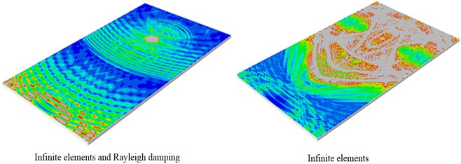 Application to an isotropic plate with infinite elements