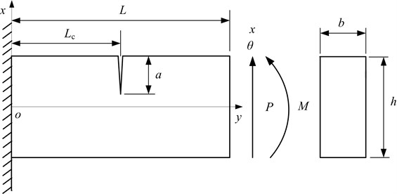 Cracked cantilever beam subjected to shearing force and bending moment under  the conventional FEM co-ordinate system