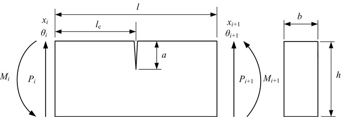 Cracked beam element subjected to shearing force and bending moment under  the conventional FEM co-ordinate system