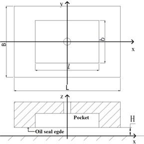 Model of hydrostatic slider bearing