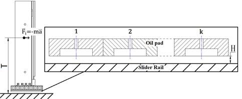 Inertial force impact on slider bearing