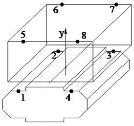 Layout diagram of the measuring points