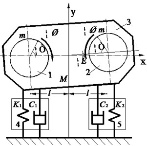 Model of the vibration head driven by two eccentric rotating system:  1, 2. Two of eccentric rotating system, 3. Main vibration body, 4. Stiffness, 5. Damper
