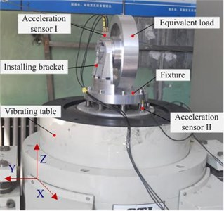 A picture of the experimental apparatus