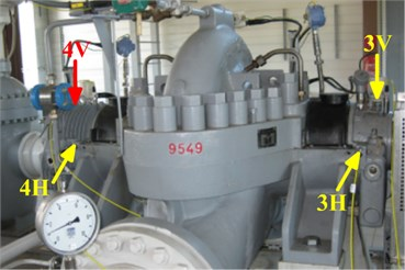 Position of the vibration acceleration sensors (accelerometers) on the pump bearing  supports (3V and 3H – on a third bearing in a vertical and horizontal direction,  4V and 4H – on a fourth bearing in a vertical and horizontal direction)