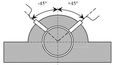 Bearing cross-section