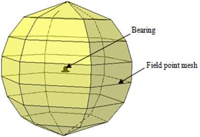 Finally computational model  of the bearing seat