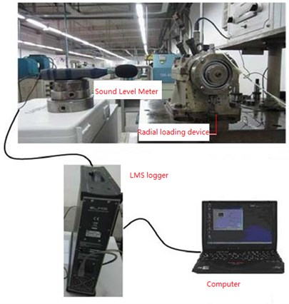 Radiation noise test facility of the bearing