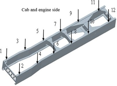 The operation modal test of heavy duty truck and the surface of test road