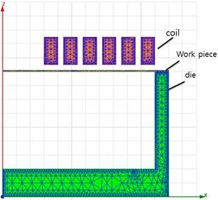 MAXWELL initial analysis model