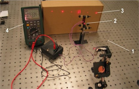 Measurement of diffraction efficiency: 1 – sample, 2 – photodiode, connected to ammeter,  3 – distribution of diffraction maxima, 4 – ammeter