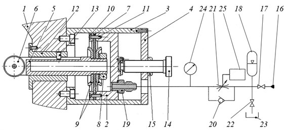 Construction and hydraulic circuit of the connection of hydraulic cylinders