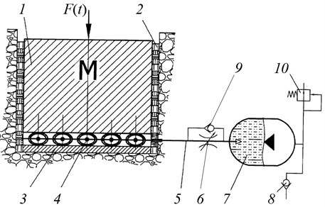 Hydropneumatic shock absorber