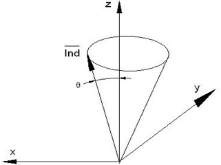 Calculating the motion indicator