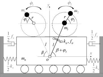Simplified model