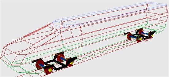 Multi-body dynamics model of the high-speed train [8]