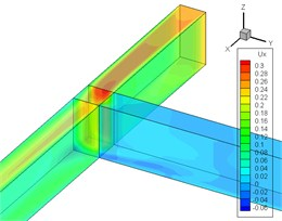 The water flow in 3D geometry a) and flow velocity in x direction b)