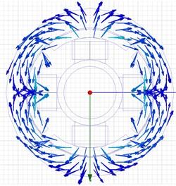 Flow directions of magnetic flux in  a 4-pole MR damper piston