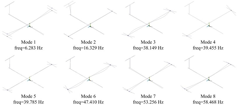 Natural frequencies and mode shapes of the beam model
