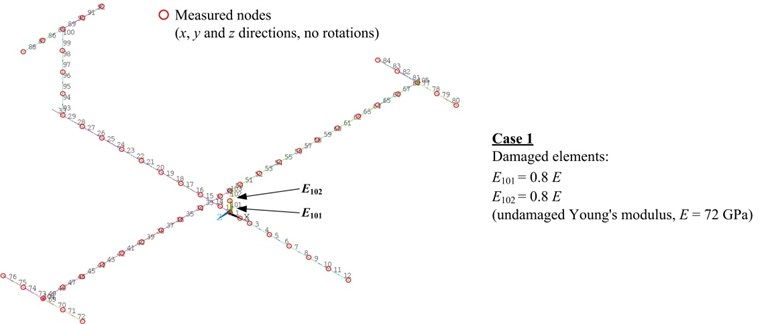 Damaged elements and the measured nodes for Case 1