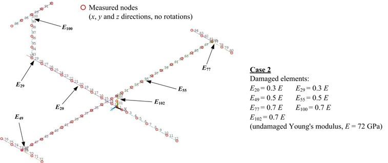 Damaged elements and the measured nodes for Case 2