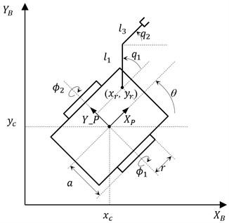 Kinematic scheme of the mobile manipulator