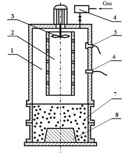The scheme of the experimental gas-impulsive stand: 1 – working chamber; 2 – deflector;  3 – ventilator; 4 – gas dispensing system; 5 – acoustical generator; 6 – ignition device,  7 – technological capacity; 8 – sample piece of the casting block
