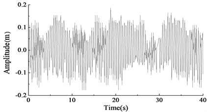 The amplitude test curve in y direction under the different speed of two motors