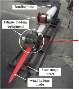 Dual-excitation fatigue loading test of a wind turbine
