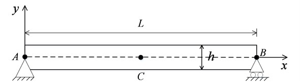 Schematic of a simple supported beam