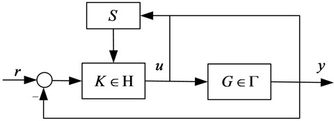 Adaptive supervisory switching control