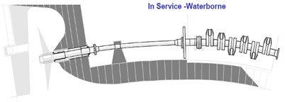 The propulsion shafting in dry dock and service