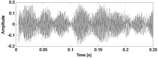 Healthy case vibration signal and its filtered version by Kalman filter