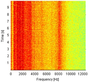 Spectrograms of 10 s parts of vibration signals acquired during operation under load (a), b)) and under no load (c), d)). Panels a) and c) represent machine with locally damaged bearing.  Panels b) and d) represent a healthy machine