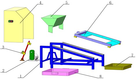 Parts of yellow mealworm screening machine:  1 – frame, 2 – powerplant, 3 – shaking and screening mechanism, 4 – protective devices, 5 – feeding hopper,  6 – screening body, 7 – acceptance box,  8 – frass collection box