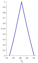 Fuzzy coefficients in acceleration models