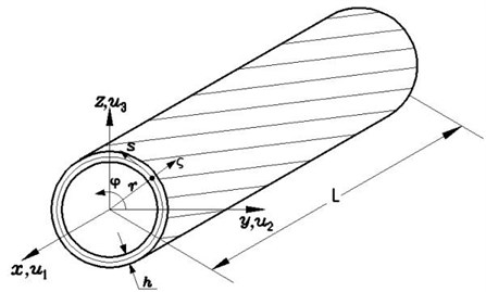 Geometry and coordinate systems of composite thin-walled shaft