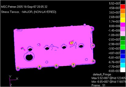 Dynamic stress distribution comparison of two kinds of cylinder head covers