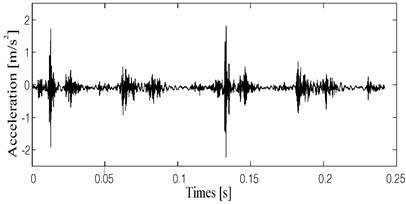 The vibration acceleration in severe  worn bearing clearance state