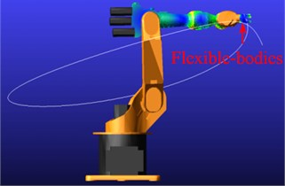 The dynamic simulation process of flexible multi-bodies