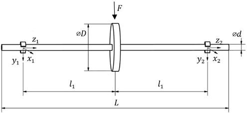 a) Rotor model prepared in the Samcef Rotors, b) model of one of the bearings