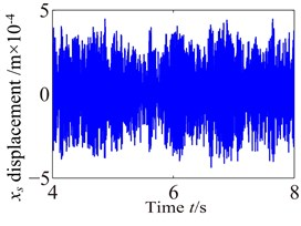 Vibration waveform of the planet and sun